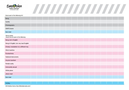 The (unofficial) alternative Eurovision 2016 scorecard: JPG