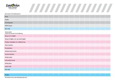 The (unofficial) alternative Eurovision 2016 scorecard: JPG